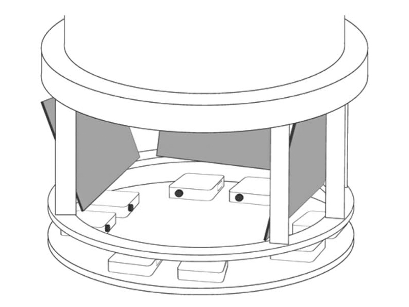 Cylindrical Displays
